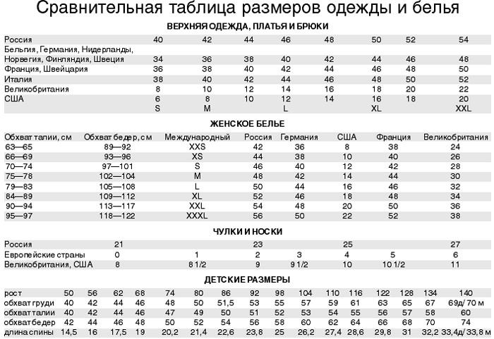 Таблица размеров одежды и белья